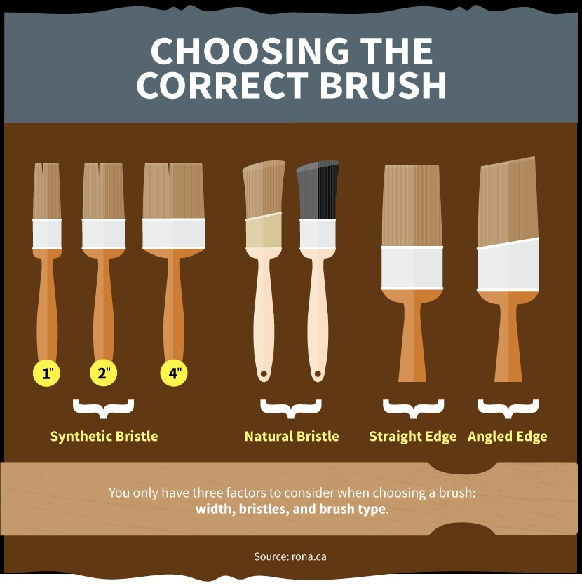 choosing-correct-brush